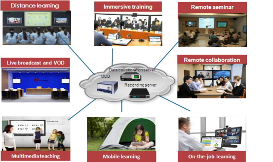 multimedia teaching Move teaching material into interactive and engaging multimedia presentations for differentiated and flipped learning.