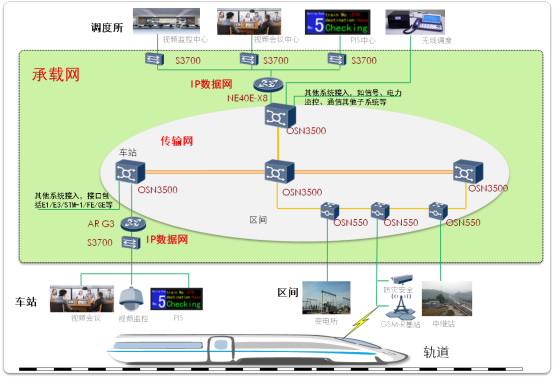 http://enterprise.huawei.com/ucmf/groups/entpublic/documents/enterprise_webasset/~export/HW_143535~8~GUIT_ENT_CN_PRODUCT~SNIPPET_DC_TEMPLATE/174551-2.jpg