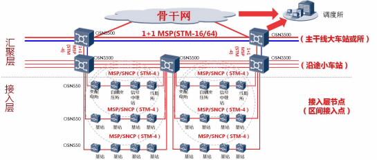 http://enterprise.huawei.com/ucmf/groups/entpublic/documents/enterprise_webasset/~export/HW_143535~8~GUIT_ENT_CN_PRODUCT~SNIPPET_DC_TEMPLATE/174551-3.jpg