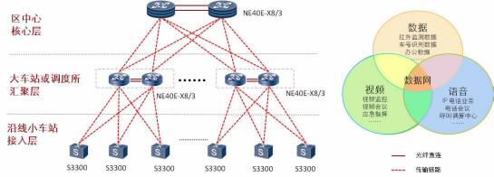 http://enterprise.huawei.com/ucmf/groups/entpublic/documents/enterprise_webasset/~export/HW_143535~8~GUIT_ENT_CN_PRODUCT~SNIPPET_DC_TEMPLATE/174551-4.jpg