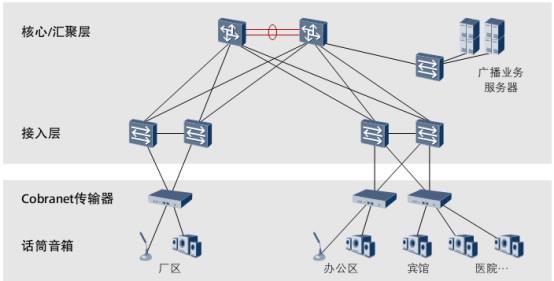 华为公司组织结构矩阵