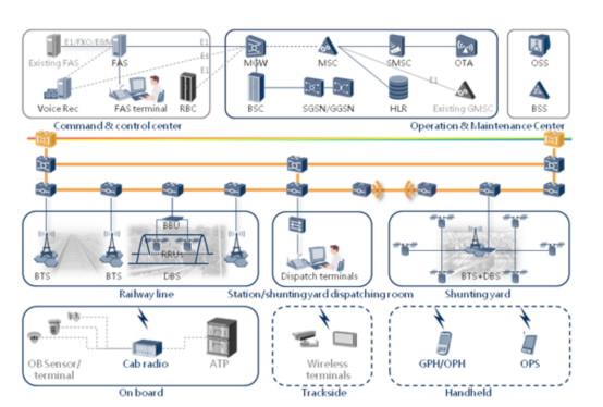 铁路信号轨道电路原理图