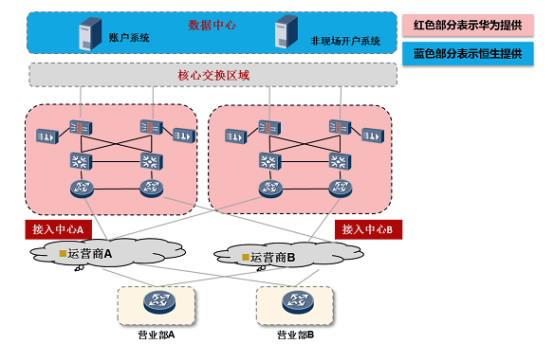 华为终端公司组织结构图