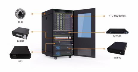 ids2000-s小型模块化数据中心